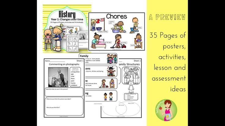 Preview of Year 1 History Unit: Changes over time by TechTeacherPto3. Posters, activities, lesson ideas and potential assessment pieces.