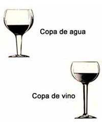 Tipos de copas para cada bebida. Formas y diseños. - Protocolo & Etiqueta