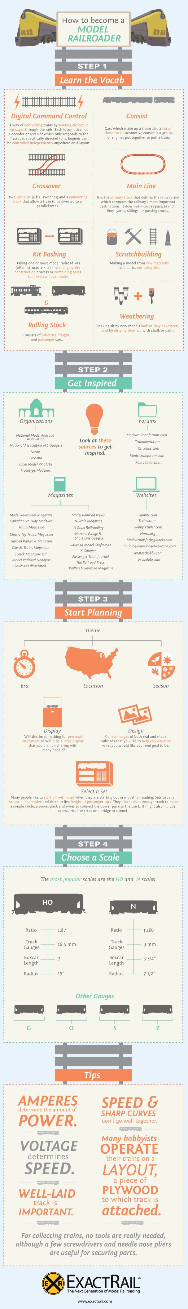 exactrail-infographic-become-a-railroader.png 607×4,221 pixels