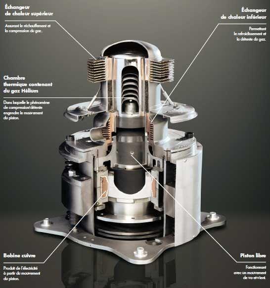 Les 25 meilleures id es de la cat gorie moteur stirling sur pinterest m tal rouill nettoyant - Enlever la rouille sur aluminium ...