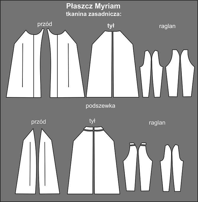 konstrukcja płaszcza