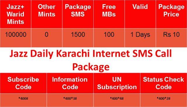 Mobilink Jazz Daily Karachi Hybrid Internet Sms Call Package Sms Jazz Internet Jazz