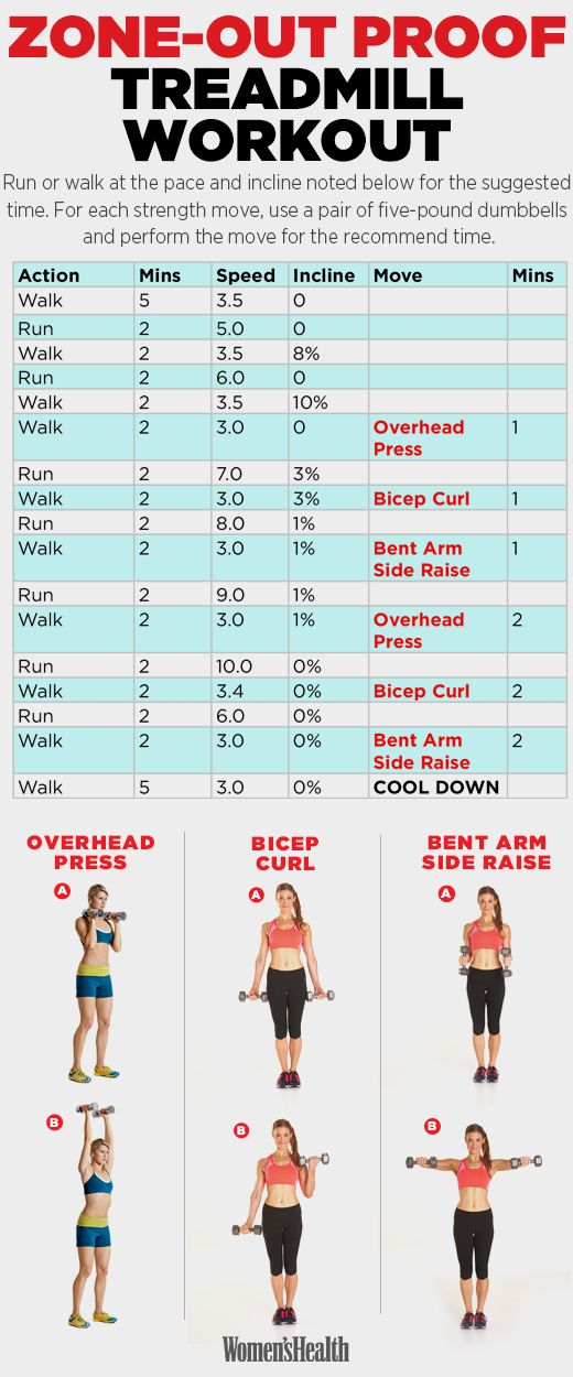 148 best Running images on Pinterest | Exercise workouts, Runners ...