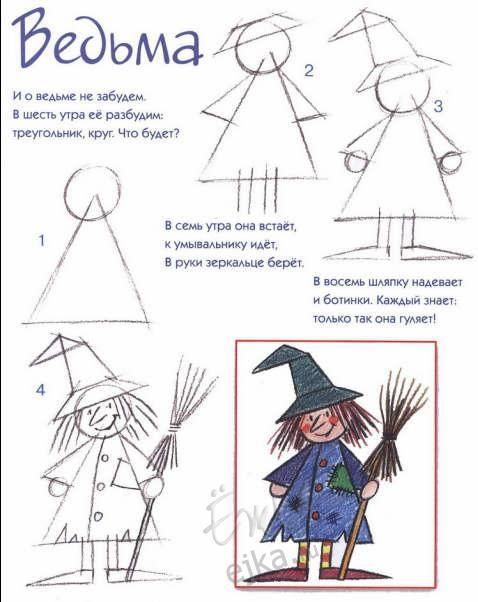 Dessin pour enfants dans l'étape de technique de dessin étape - personnages de contes de fées: nains, pirate, princesse, sorcier