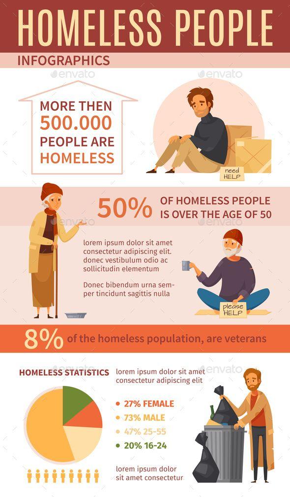 Homeless People Cartoon Infographics Homeless Statistics Infographic Homeless People
