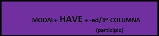 Los verbos modales perfectos en inglés - Aprende Inglés Sila