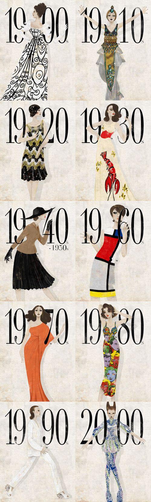 No es la primera vez que pongo una imagen de la evolución de la moda, pero soy de las que piensan que una imagen vale más que mil palabras, así que, ahí os va. L.X.