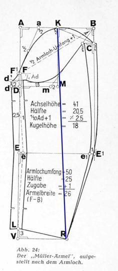 One of the ways to alter or correct the width of a sleeve is to make a cut from the top crown notch to the lower right hem edge (from K to R)