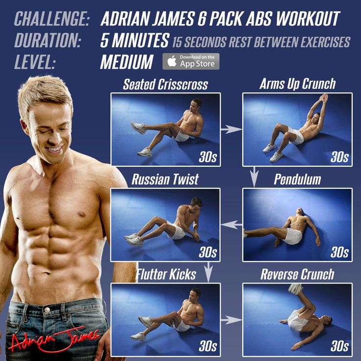 6 Pack Abs Workout by Adrian James #fitness # ...