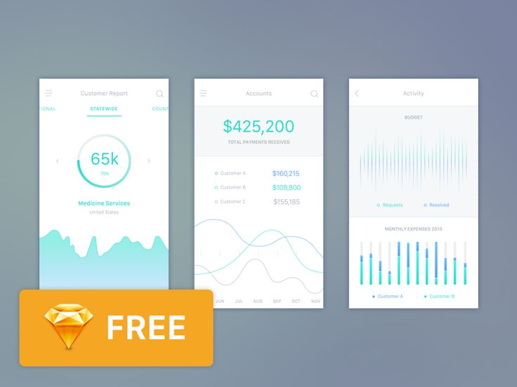 Hi guys! For my debut shot, here's a free Medical/Hospital Mobile Dashboard UI Kit for iOS made with Sketch. It includes charts, graphs, and statistics.  Requires