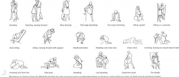 Best Natural Birth Positions