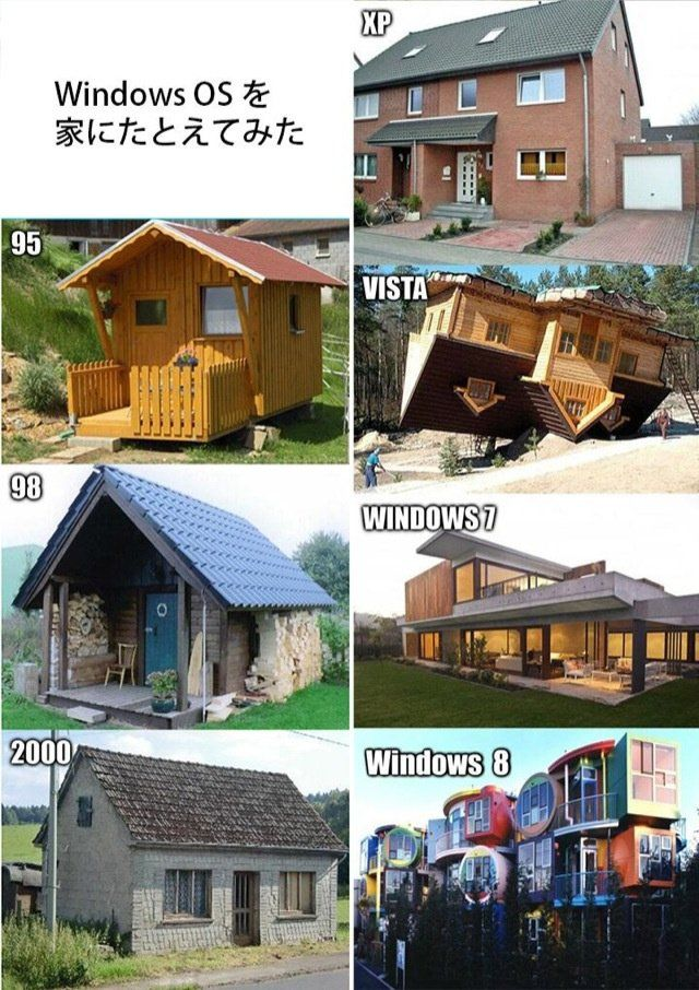 If Windows OS versions were houses.