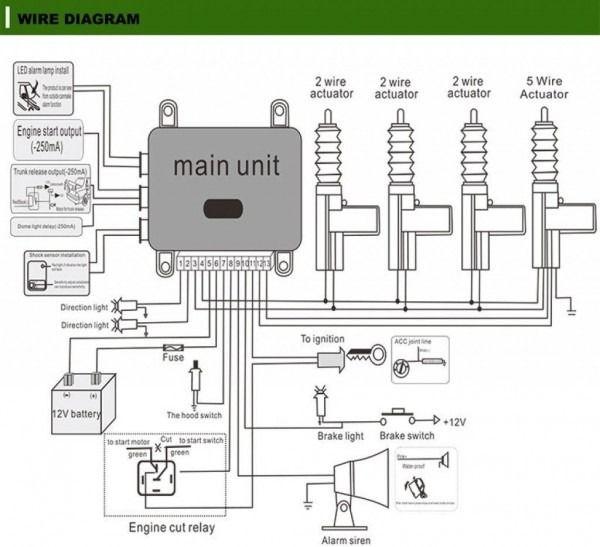 car alarm installation wiring diagram  car alarm