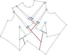 explication de Pattern Magic