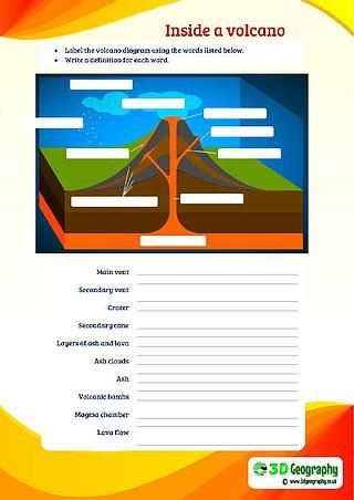 Several FREE printable worksheets about volcanoes! The parts of a volcano | Inside a volcano | Label a volcano diagram