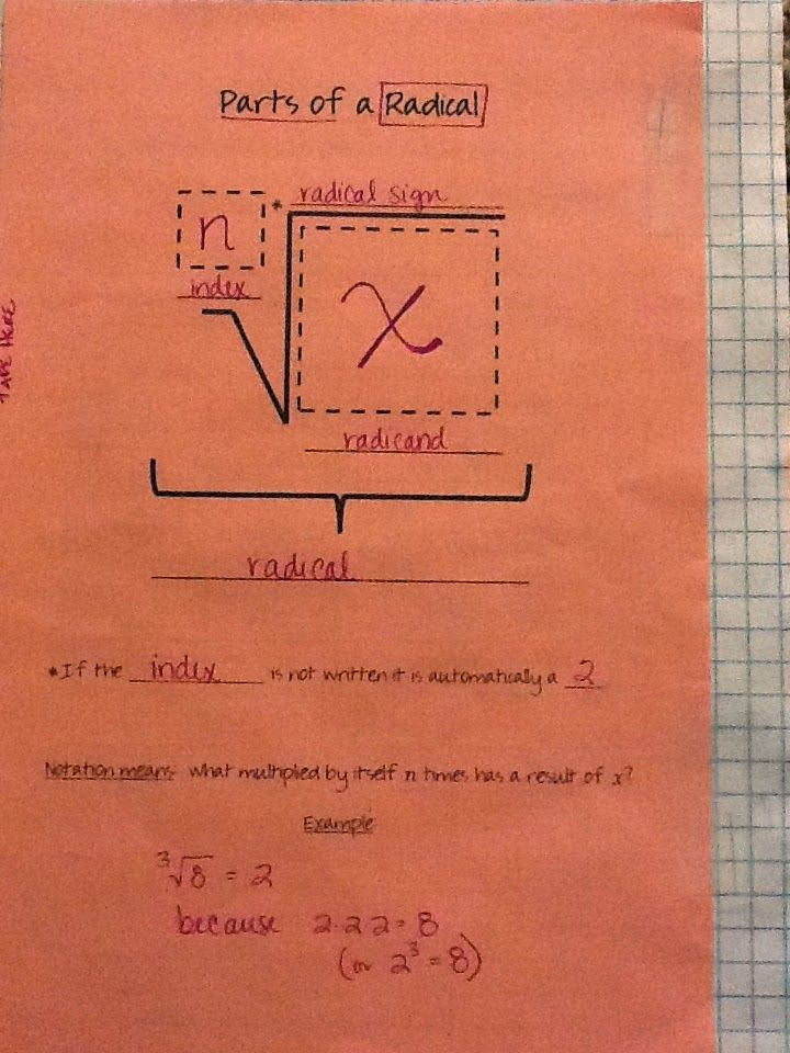 Restructuring Algebra: [Unit Overview] Exponents and Radicals