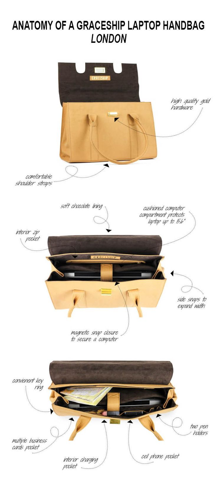 Breaking down the characteristics of GRACESHIP's Women LONDON Laptop Handbag! A fashionable computer bag with major functionality!