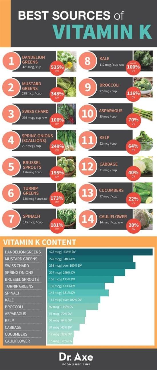 vitamins and minerals in hindi, vitamins and minerals
