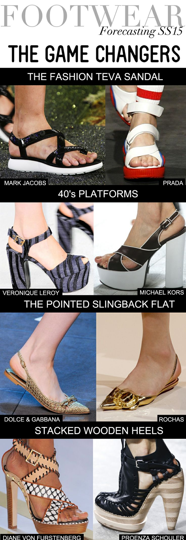 best shoes uc images on pinterest footwear shoes sandals and heels