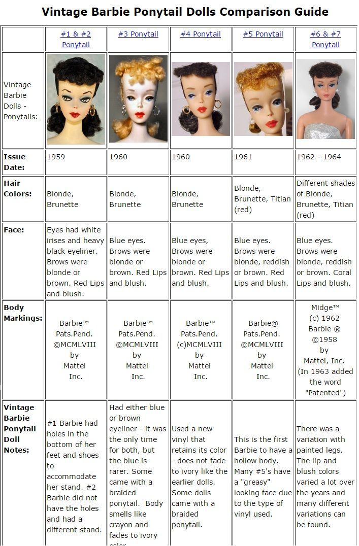 Best 25 vintage ponytail ideas on pinterest barbie pony for A different world rule number one