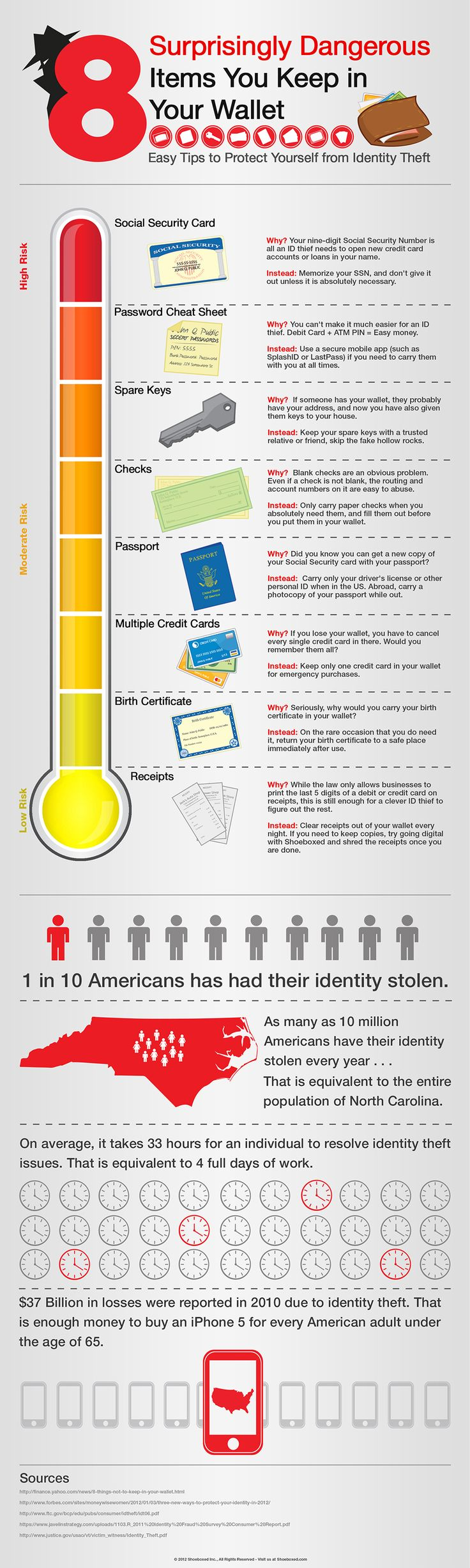 8 Surprisingly Dangerous Items that are Commonly Kept in Our Wallets. #IdentityTheft #IDTheft