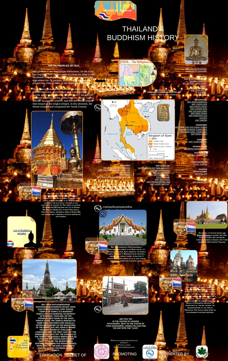 #Thailand's #Buddhism #History short overwiev http://forestofpeace.info/2013/12/25/test/