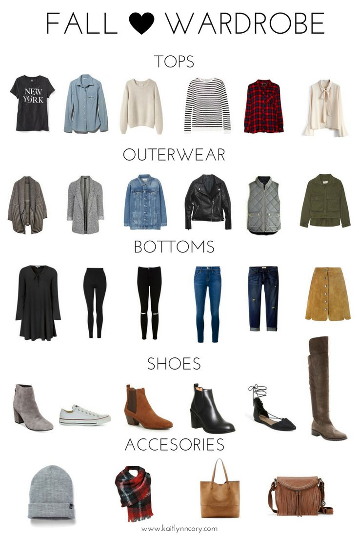 Fall Wardrobe Essentials. Fall Capsule Wardrobe 2016. Fall 2016. Fall Outfits. Fall Clothes. Autumn Capsule Wardrobe Essentials.