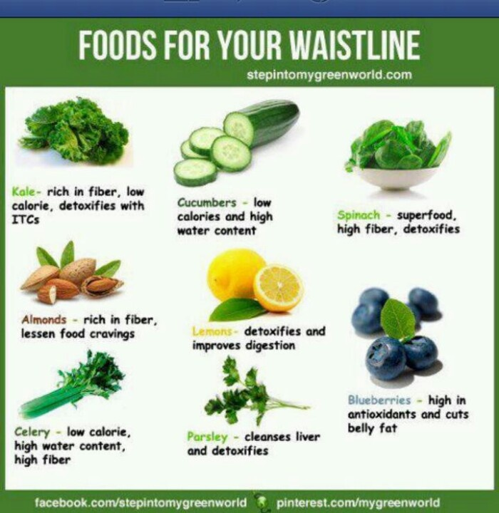 Slim Waist - Recommended Nutrition... | Get SKINNY ...