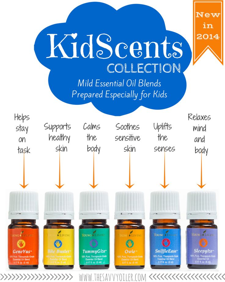 New Young Living Essential Oils Kidscents Collection