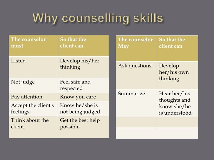 counseeling skills on helping continuum Guidebook: common psychosocial problems of school aged youth: developmental variations, problems, disorders and perspectives for prevention and treatment.