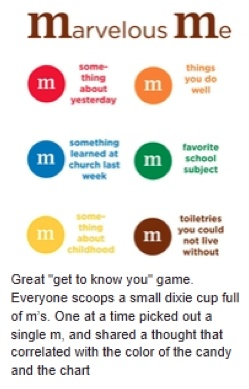 92 best images about Ice Breakers on Pinterest | Women's retreat ...