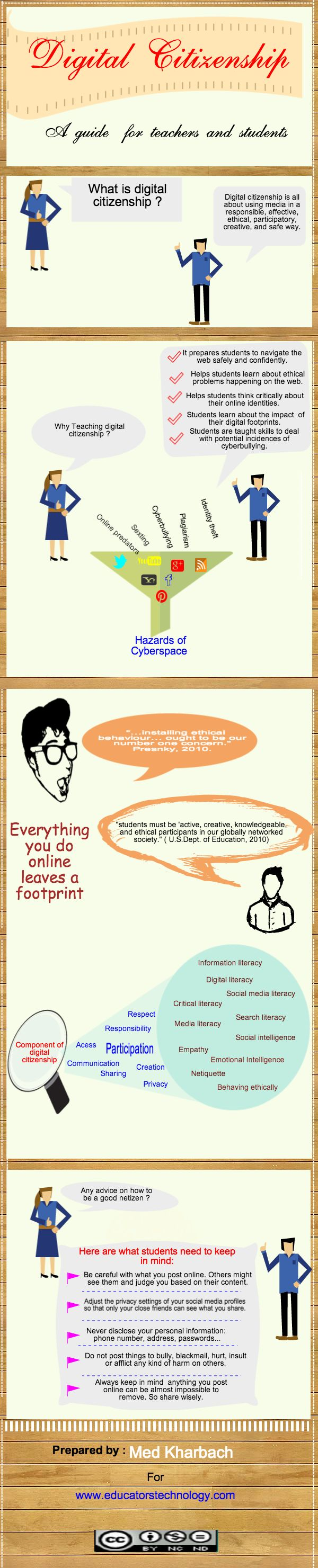 digital citizenship poster for teachers and students