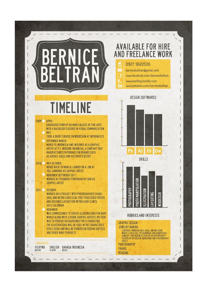 47 best Resume images on Pinterest Design resume, Resume design - matte painter sample resume