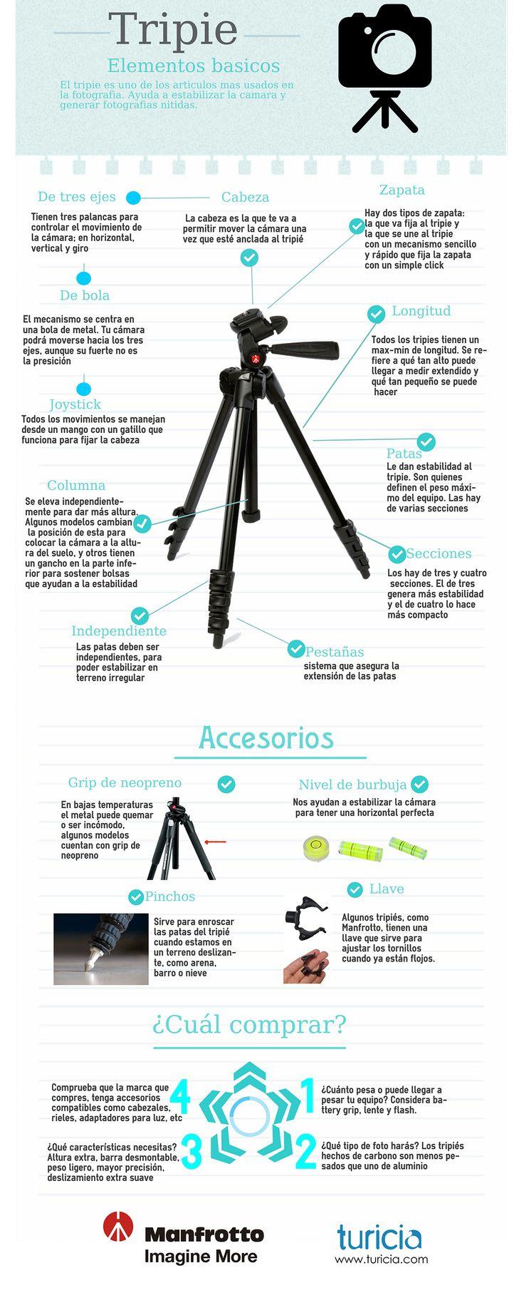 Turicia.com | BLOG TURICIA | ¿Sabes cómo elegir un tripie? (Infografía) | Fotografia profesional, accesorios fotograficos y equipos de iluminacion para mayoristas en Mexico