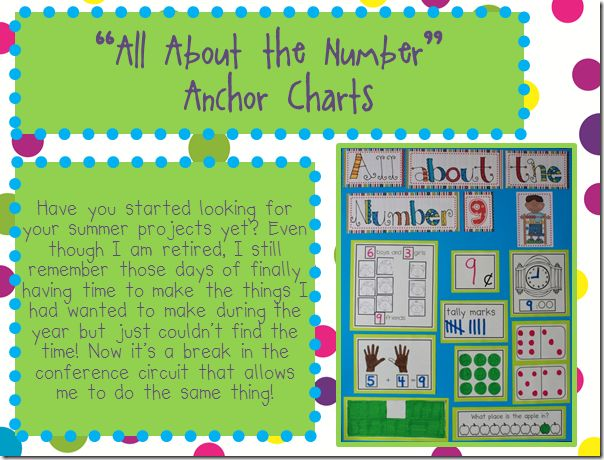 All About the Number Anchor ChartNumbers Sense, Calendar Time, Math Anchor Charts, Numbers Charts, Math Charts, Math Bulletin Boards, Math Boards, Numbers Anchors, Anchors Charts