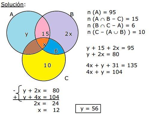 Diagramas de Venn con 3 Conjuntos - Problemas Resueltos « Blog del Profe Alex