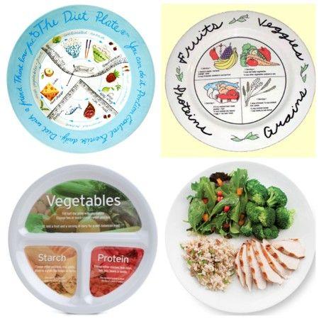 Как перестать переедать? Как сбалансировать порции еды?  ElcoBlog: Диет-Тарелка. Контролируем порции.