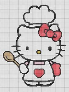 sandylandya@outlook.es  Hello kitty