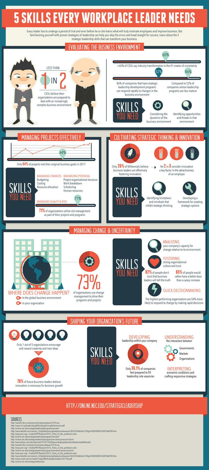 Leadership Skills #infographic
