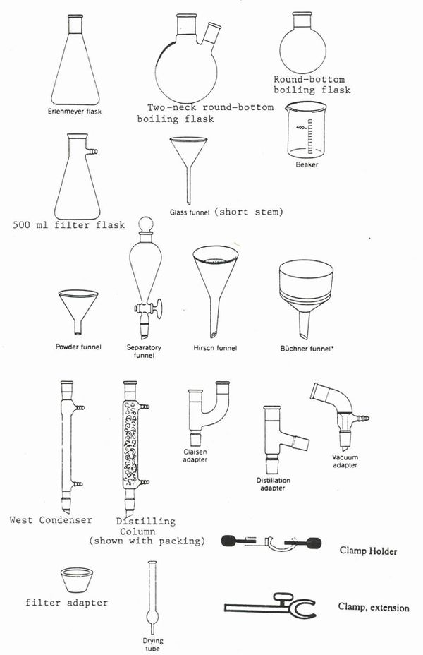 Chemistry | College of Arts and Sciences | WFU Glassware id