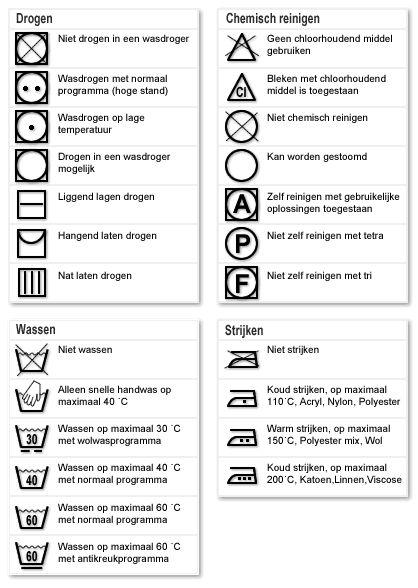 tips voor milieuvriendelijk wassen