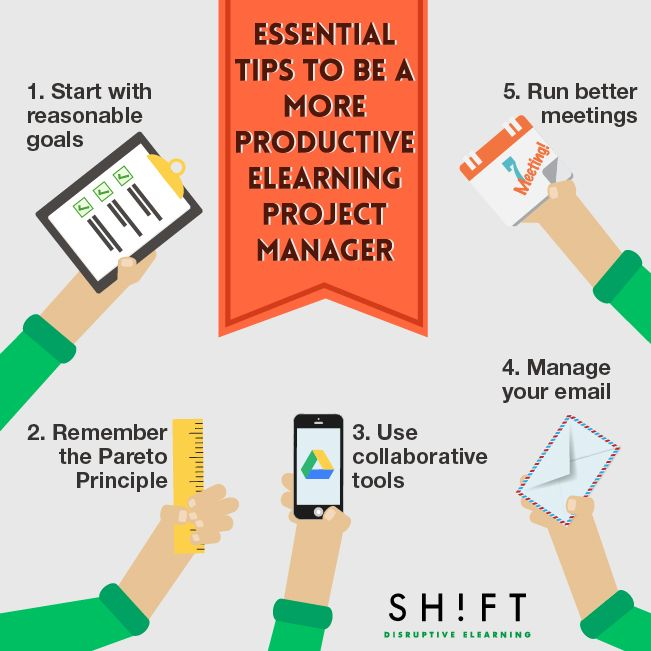 6 Essential Project Management Skills They Don't Teach in ...