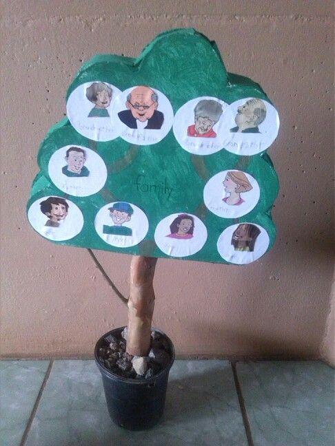 Árbol genealógico infantil