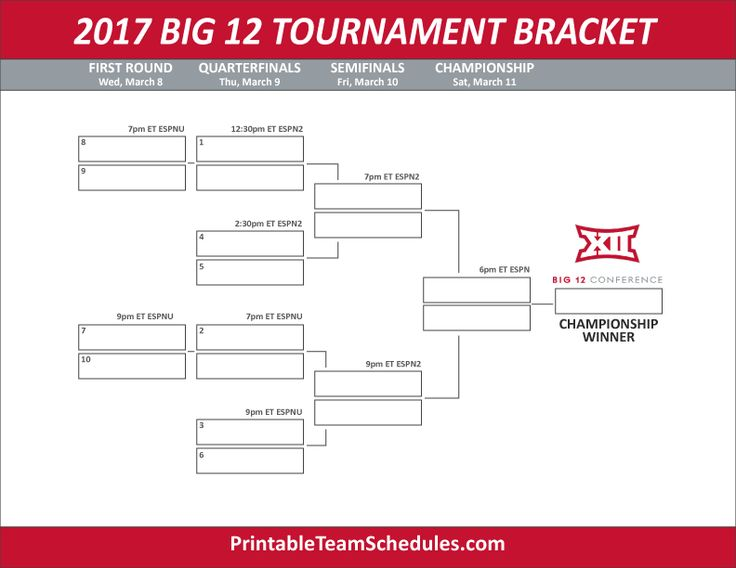 Pac 12 Basketball Tournament Bracket | All Basketball Scores Info