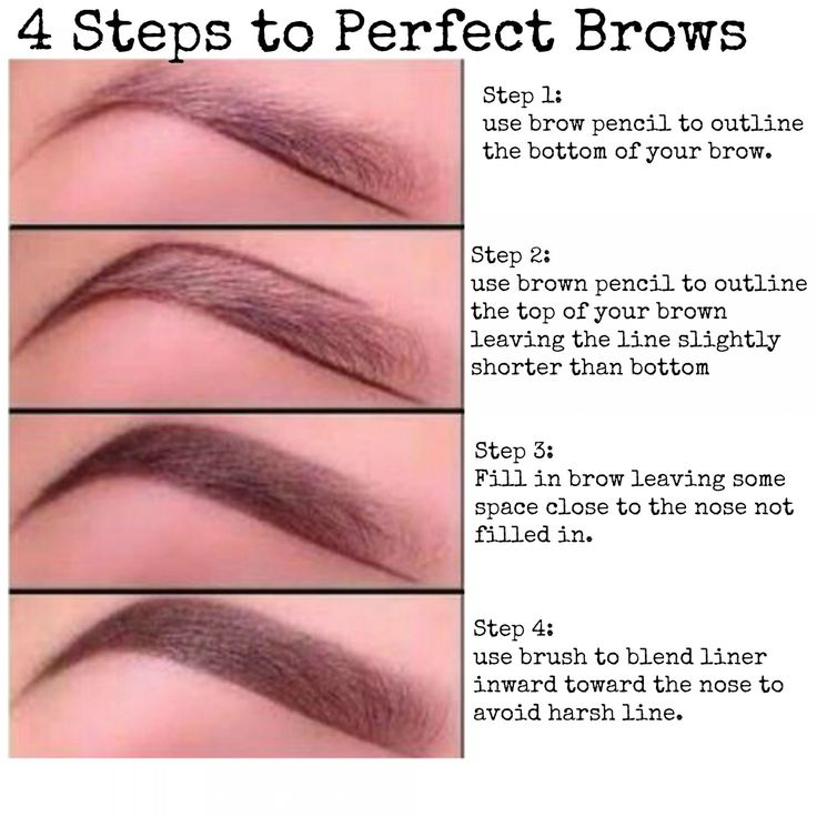 Brow tutorial for the best brows ever with link to the best products to use.