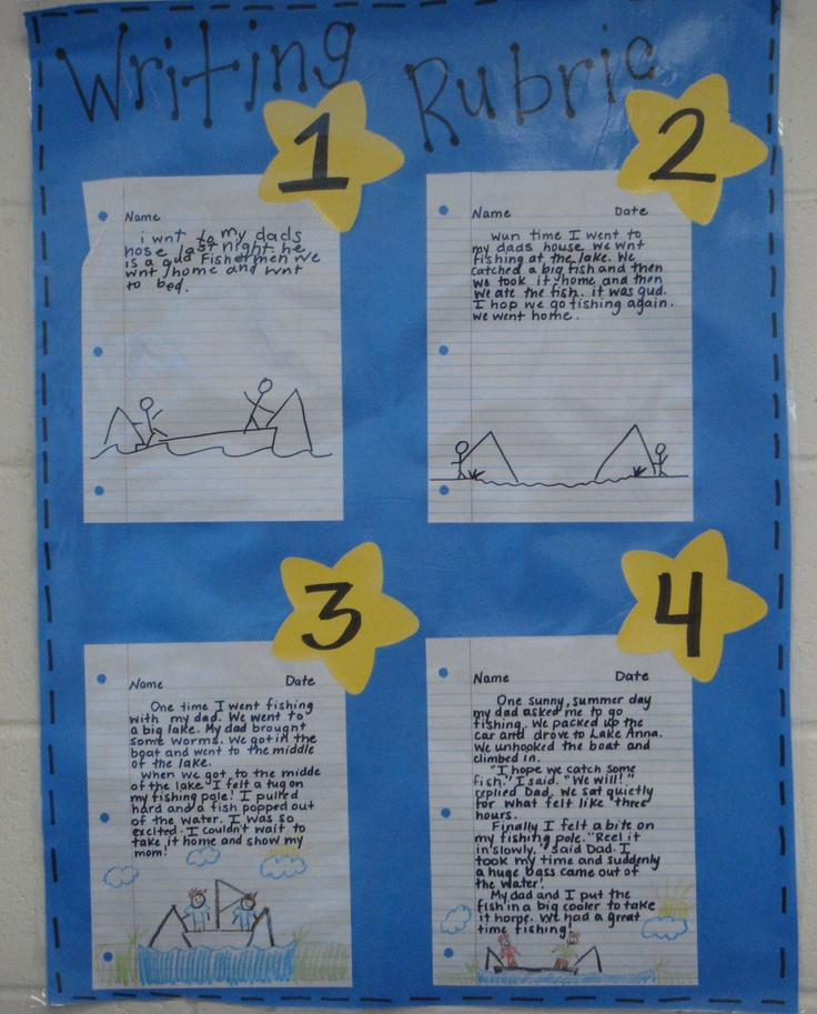 Visual Examples for Writing Rubrics, ways to assess if students are learning at a mastery level, etc.
