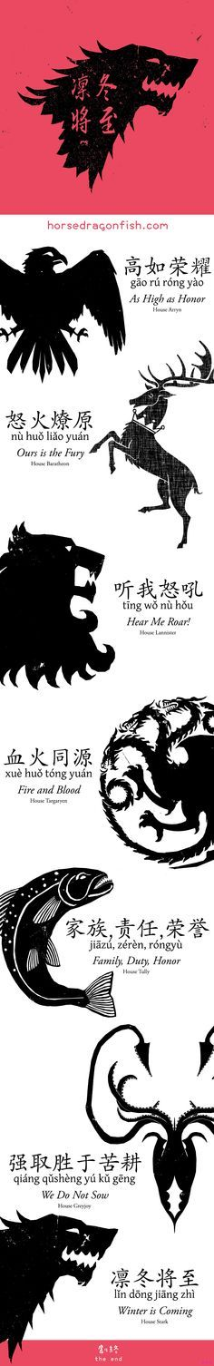 A Song of Ice and Fire House Words in Chinese
