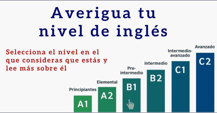 Niveles De Inglés A1 A2 B1 B2 C1 C2 Cuál Es Tu Nivel Como Aprender Ingles Basico Libros Para Aprender Ingles Ingles
