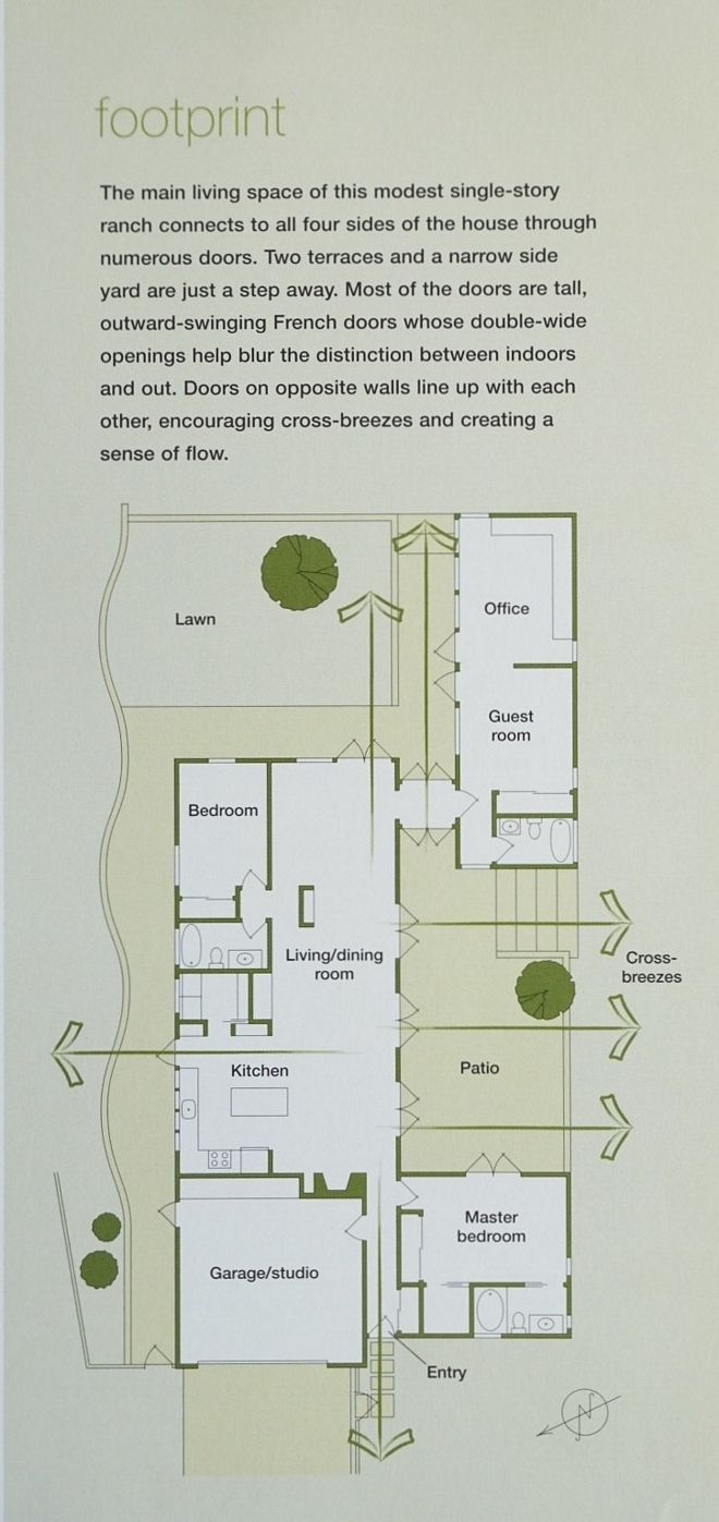 Empty Nester Home Plans Small Ranch Home Floor Plan And Garden Plan Perfect For Empty Nesters Empty Empty Nester House Plans House Plans Ranch Home Floor Plans