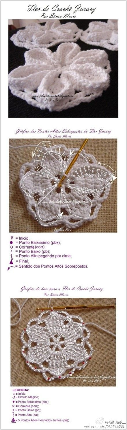 Tutorial for Crochet, Knitting... Keka❤❤❤